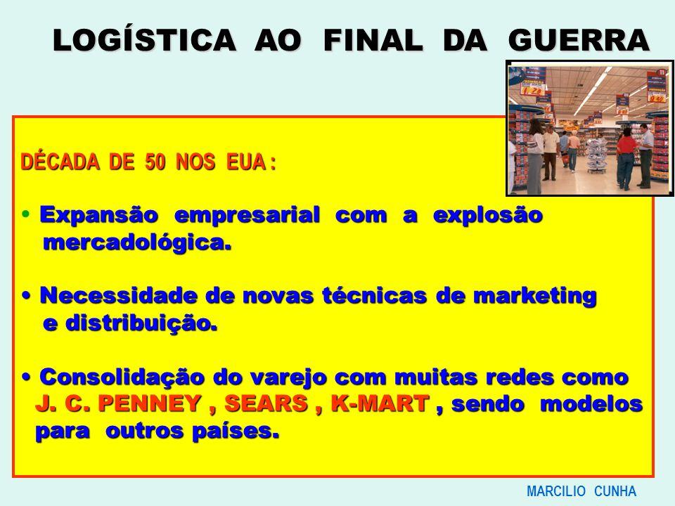 LOGÍSTICA AO FINAL DA GUERRA