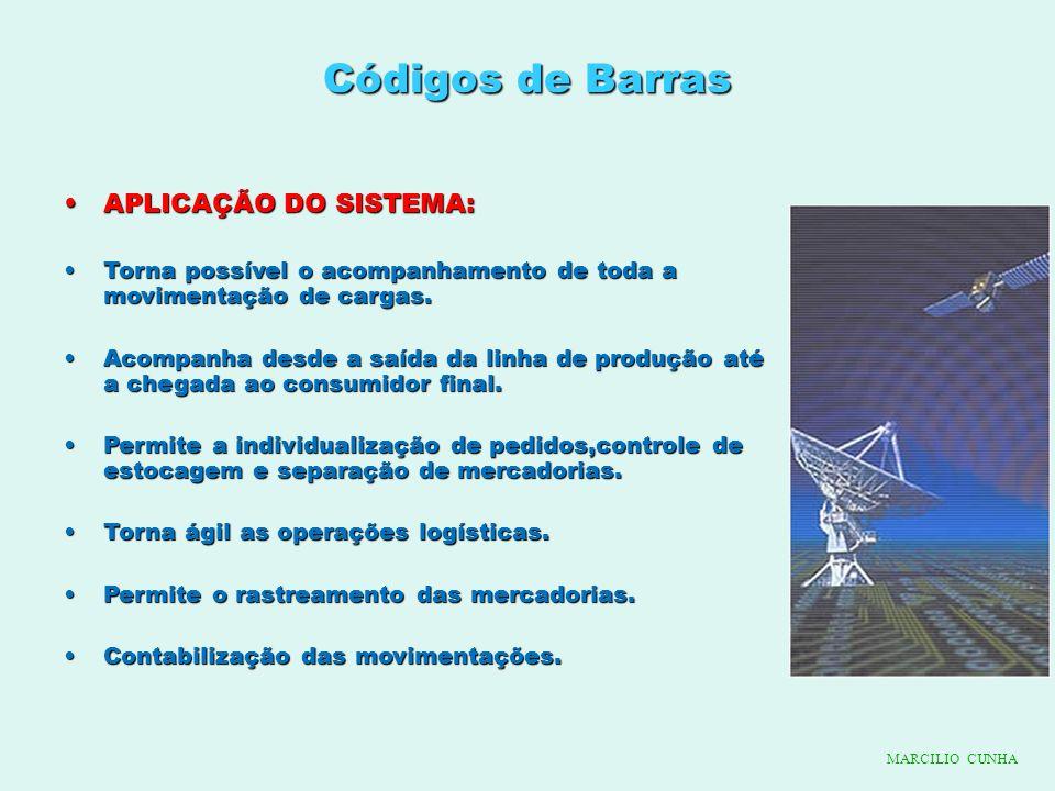 Códigos de Barras APLICAÇÃO DO SISTEMA: