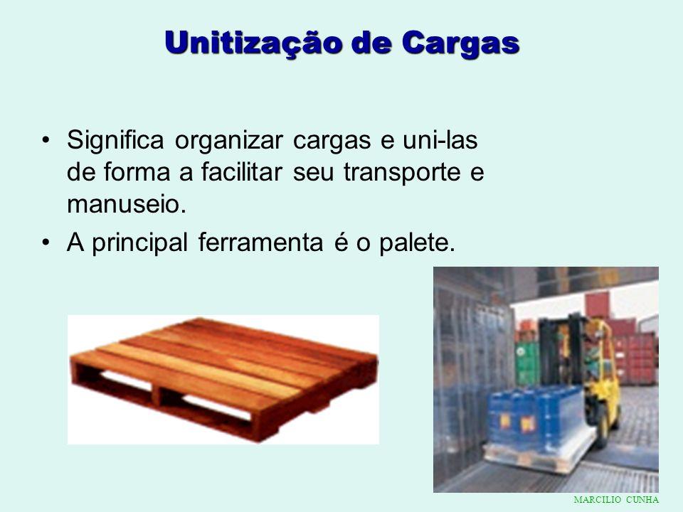 Unitização de Cargas Significa organizar cargas e uni-las de forma a facilitar seu transporte e manuseio.
