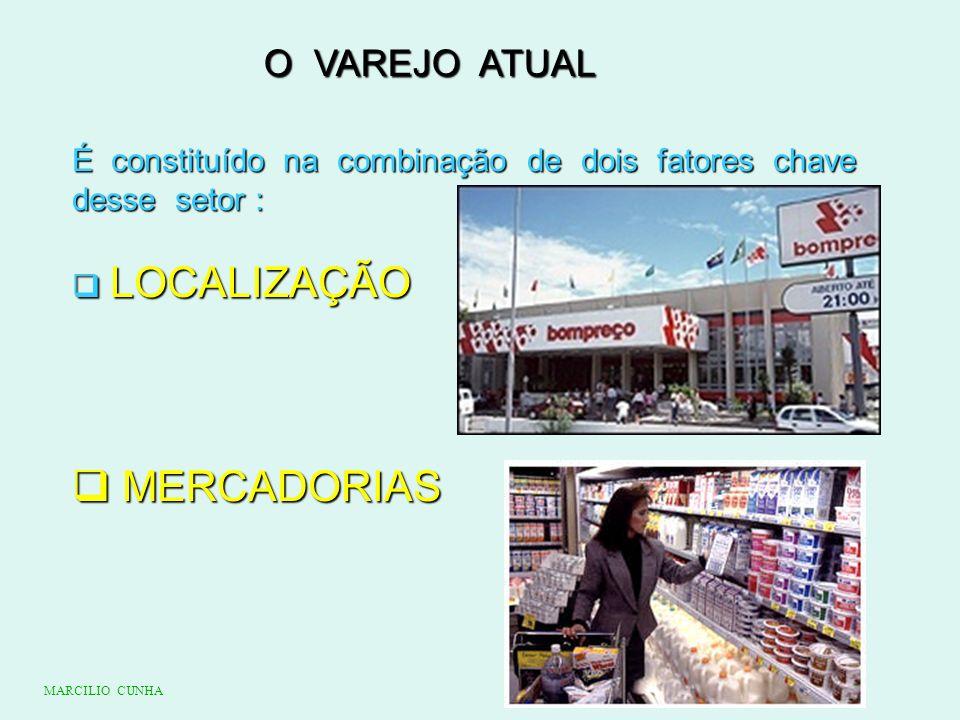MERCADORIAS O VAREJO ATUAL