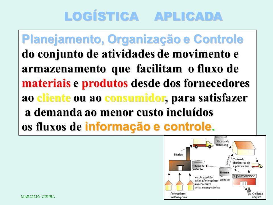 Planejamento, Organização e Controle