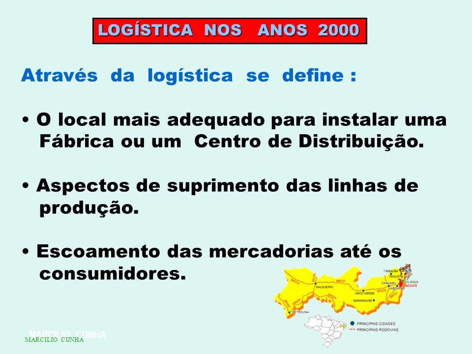 Através da logística se define :