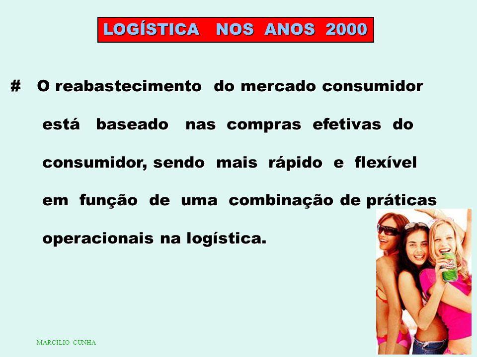 # O reabastecimento do mercado consumidor