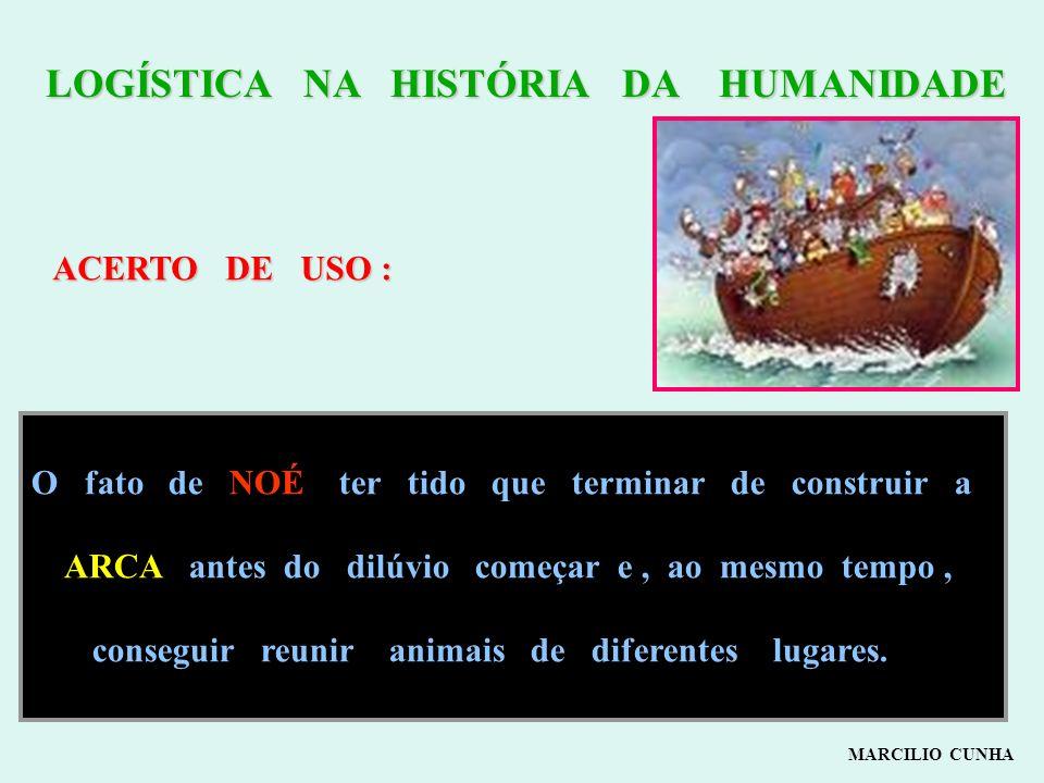LOGÍSTICA NA HISTÓRIA DA HUMANIDADE