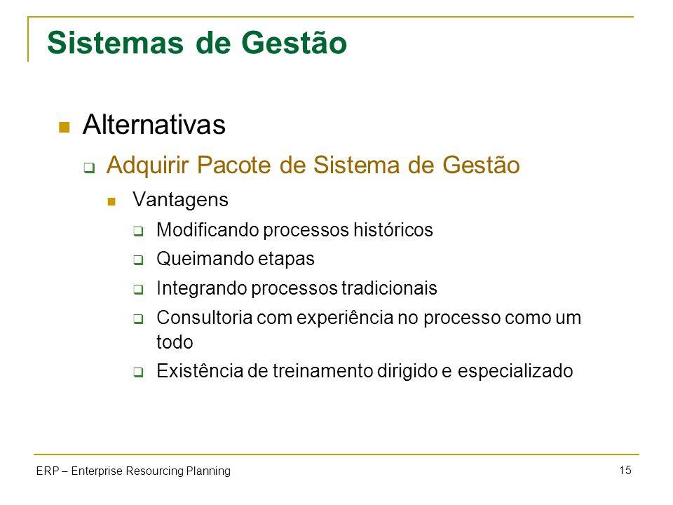 Sistemas de Gestão Alternativas Adquirir Pacote de Sistema de Gestão