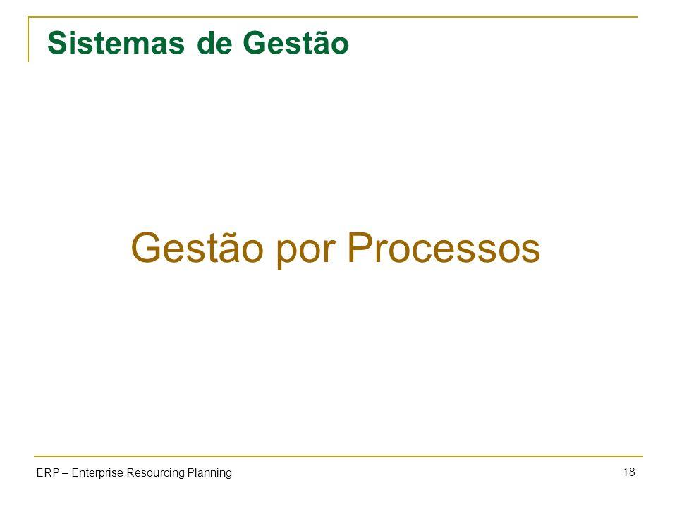 Gestão por Processos Sistemas de Gestão