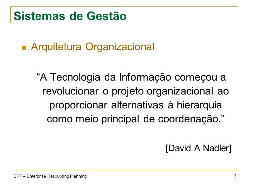 Sistemas de Gestão Arquitetura Organizacional