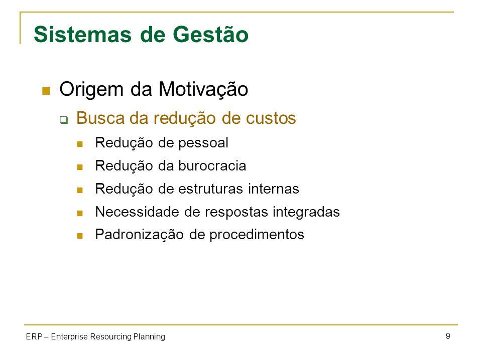Sistemas de Gestão Origem da Motivação Busca da redução de custos