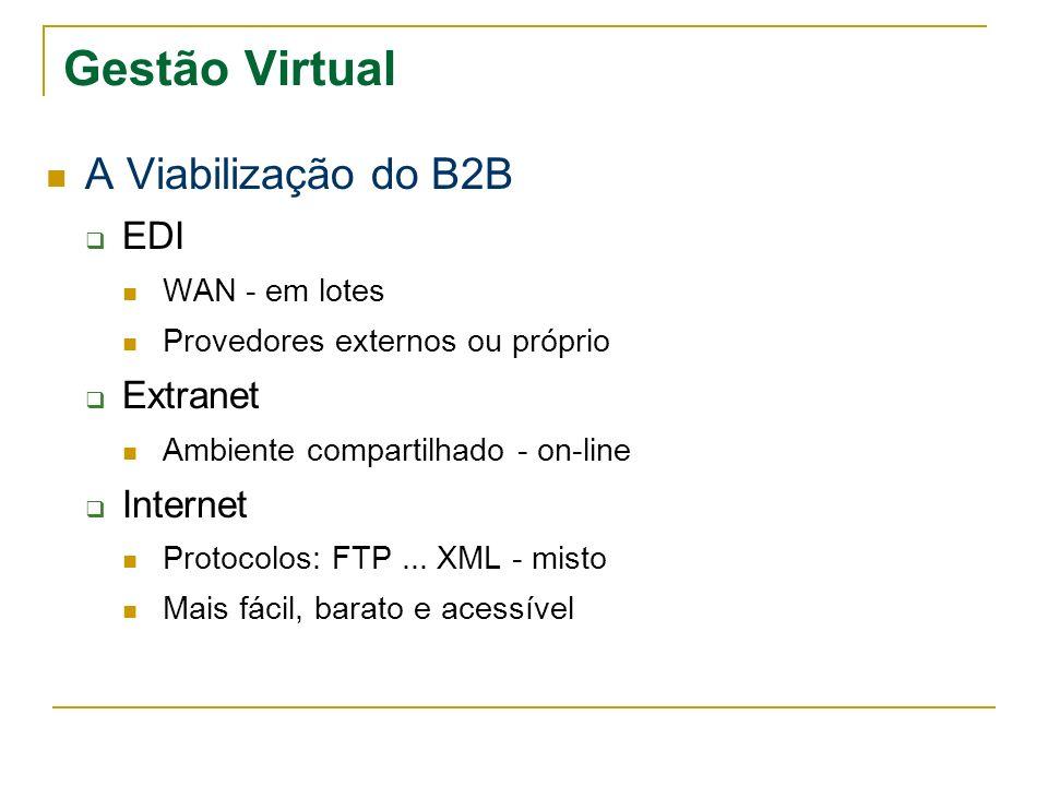 Gestão Virtual A Viabilização do B2B EDI Extranet Internet