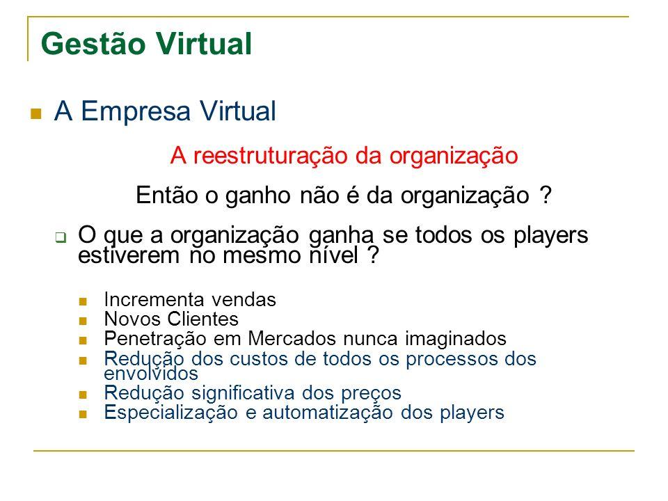 Gestão Virtual A Empresa Virtual A reestruturação da organização