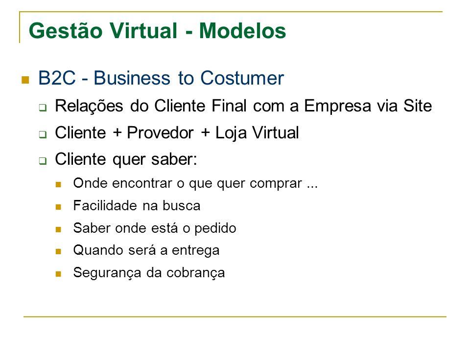 Gestão Virtual - Modelos