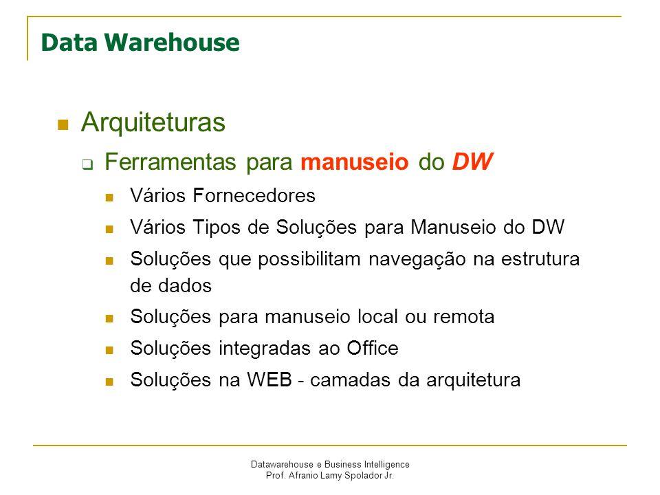 Arquiteturas Data Warehouse Ferramentas para manuseio do DW