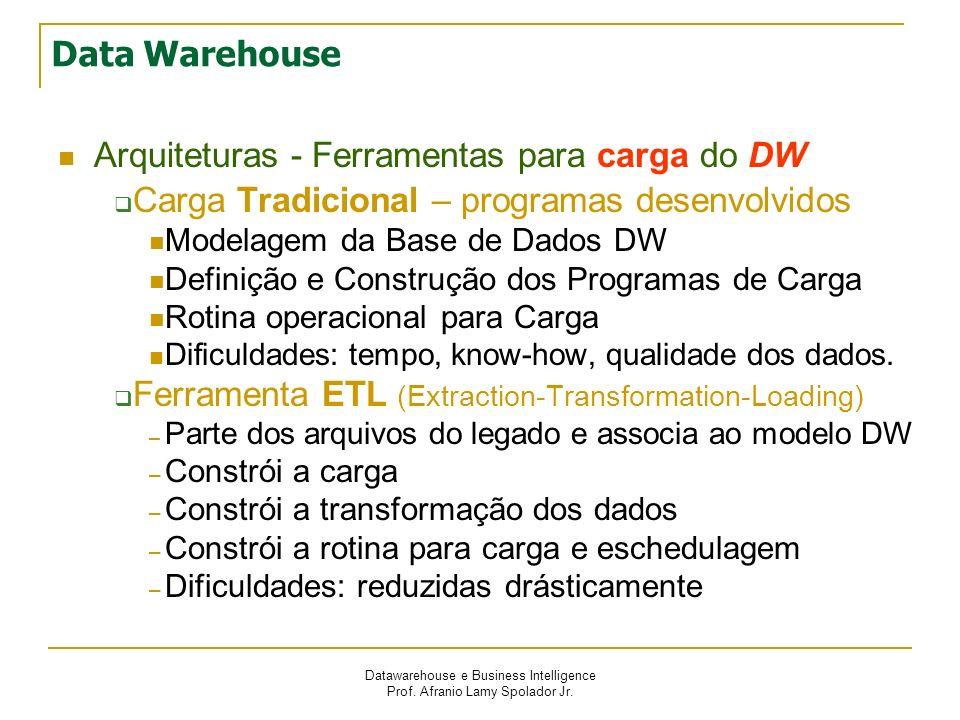 Arquiteturas - Ferramentas para carga do DW