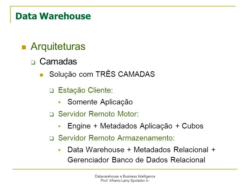 Arquiteturas Data Warehouse Camadas Solução com TRÊS CAMADAS