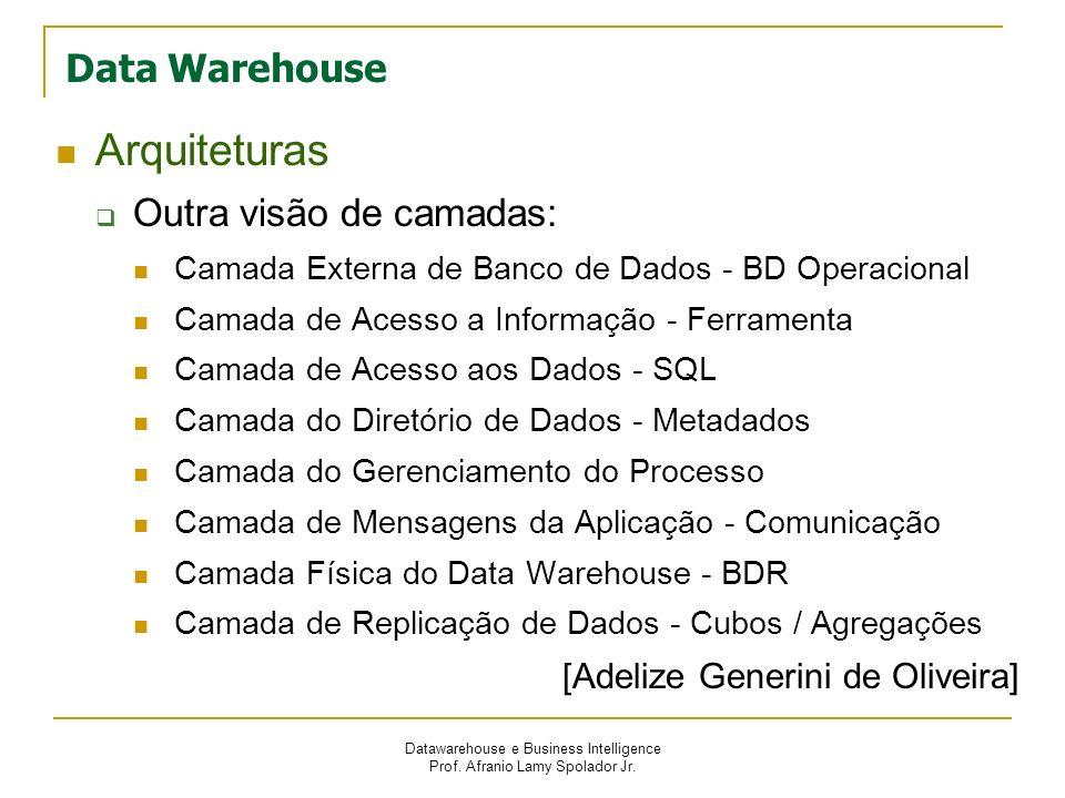 Arquiteturas Data Warehouse Outra visão de camadas: