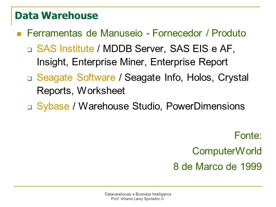 Ferramentas de Manuseio - Fornecedor / Produto