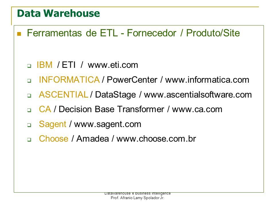 Ferramentas de ETL - Fornecedor / Produto/Site