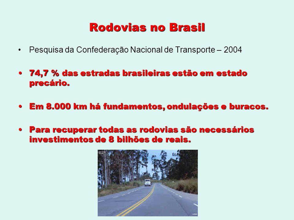 Rodovias no Brasil Pesquisa da Confederação Nacional de Transporte – 2004. 74,7 % das estradas brasileiras estão em estado precário.