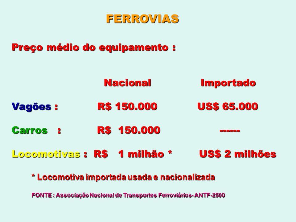 FERROVIAS Preço médio do equipamento : Nacional Importado