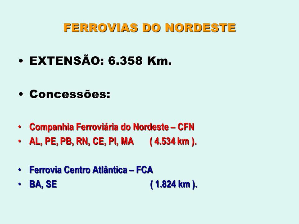 FERROVIAS DO NORDESTE EXTENSÃO: 6.358 Km. Concessões: