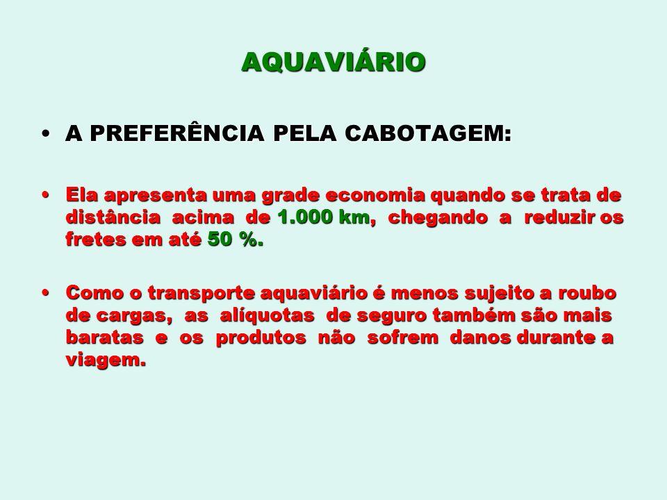 AQUAVIÁRIO A PREFERÊNCIA PELA CABOTAGEM: