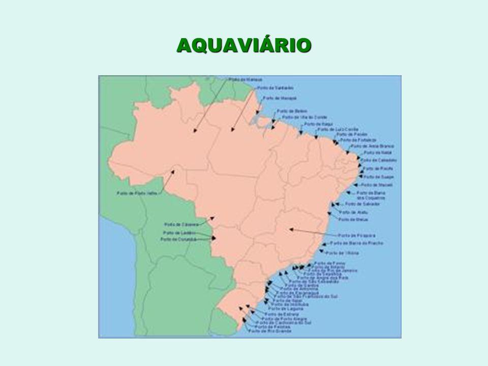 AQUAVIÁRIO