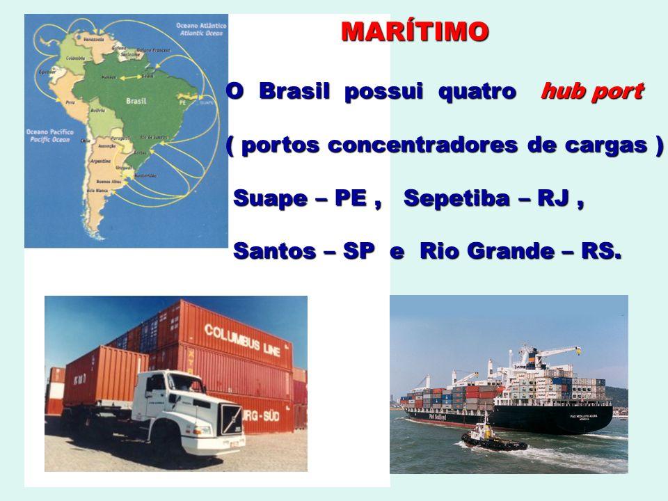 MARÍTIMO O Brasil possui quatro hub port