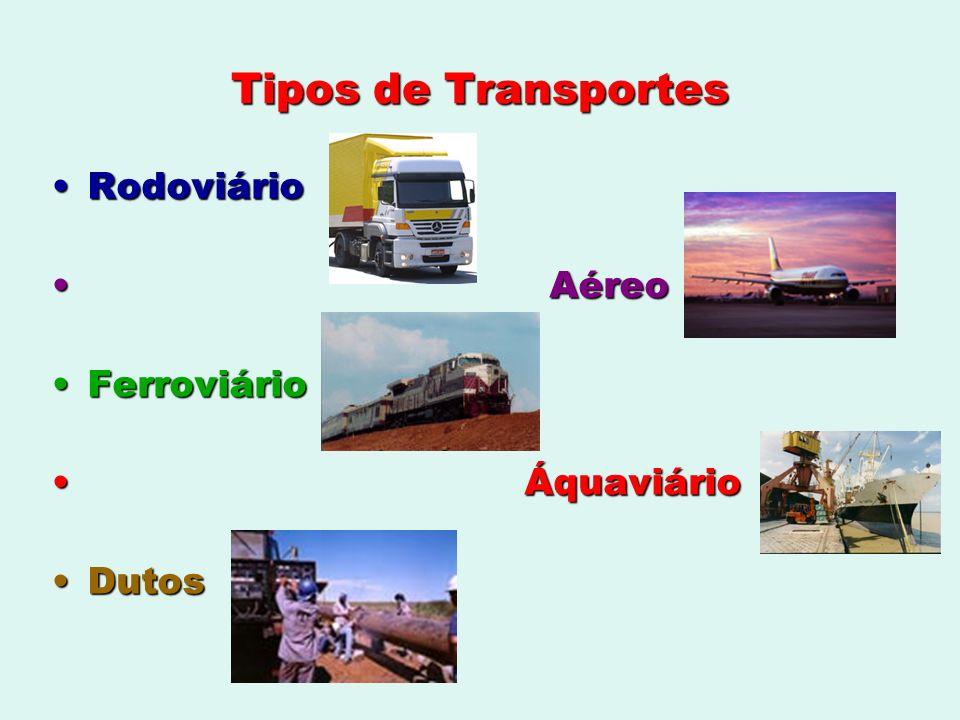 Tipos de Transportes Rodoviário Aéreo Ferroviário Áquaviário Dutos