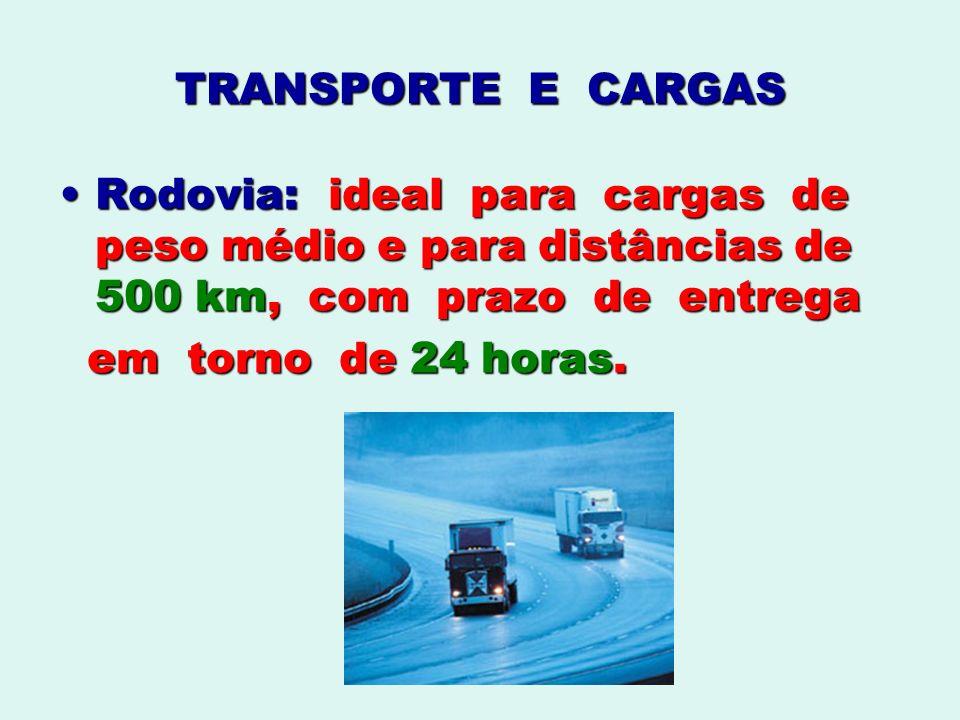 TRANSPORTE E CARGAS Rodovia: ideal para cargas de peso médio e para distâncias de 500 km, com prazo de entrega.