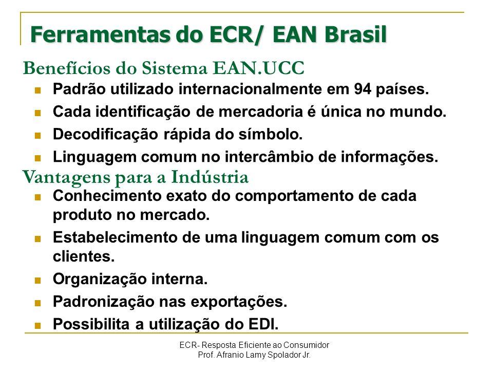 Ferramentas do ECR/ EAN Brasil