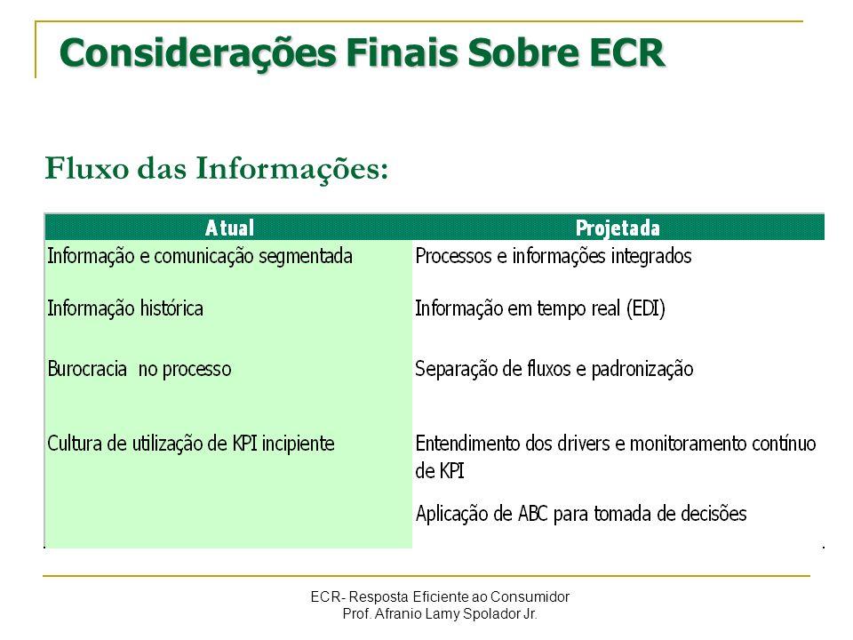 Considerações Finais Sobre ECR