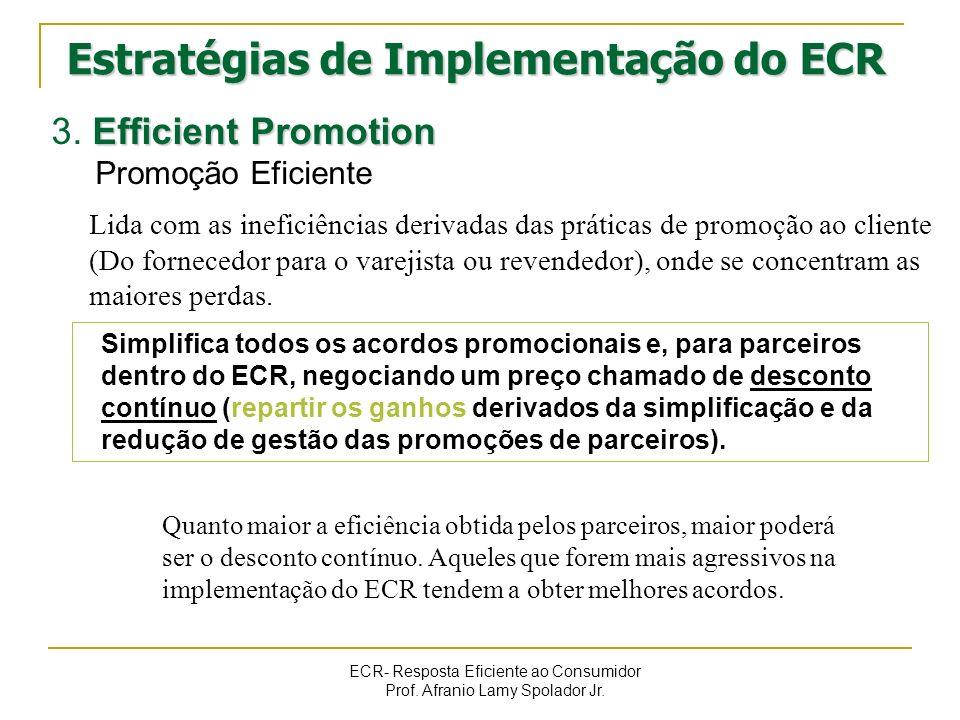 Estratégias de Implementação do ECR