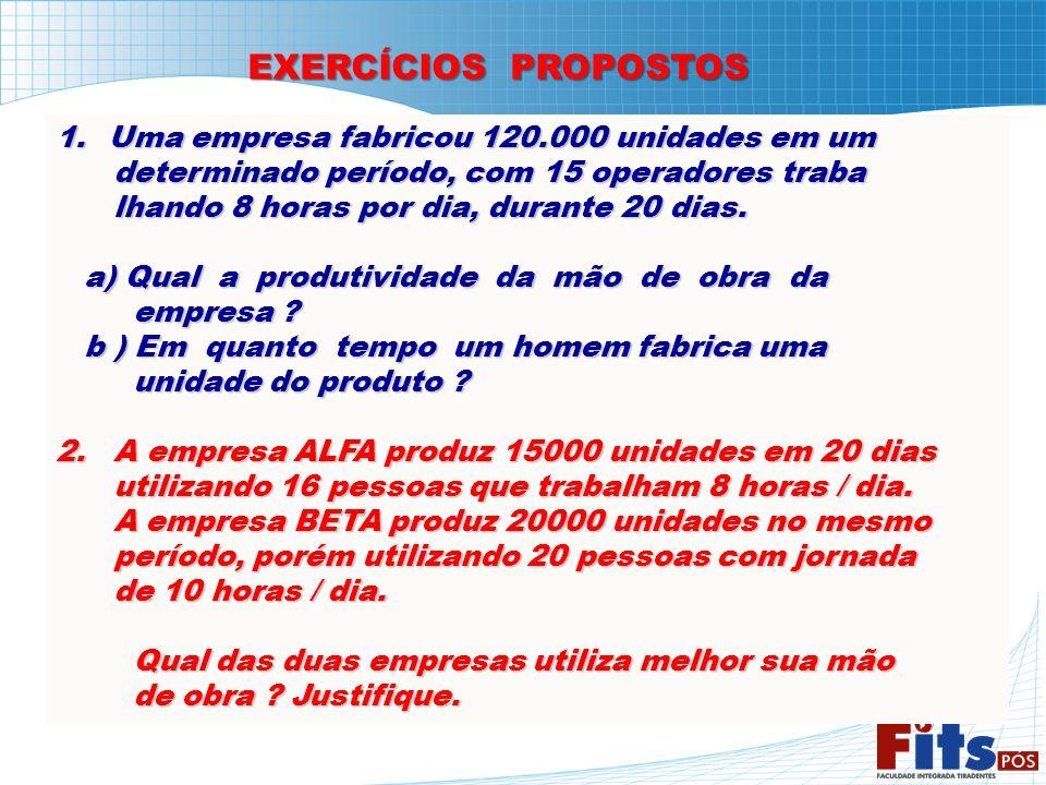 EXERCÍCIOS PROPOSTOS Uma empresa fabricou 120.000 unidades em um