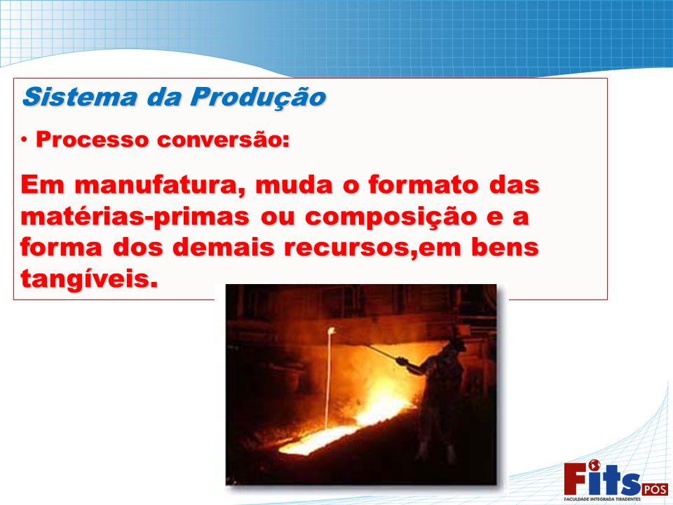 Sistema da ProduçãoProcesso conversão: