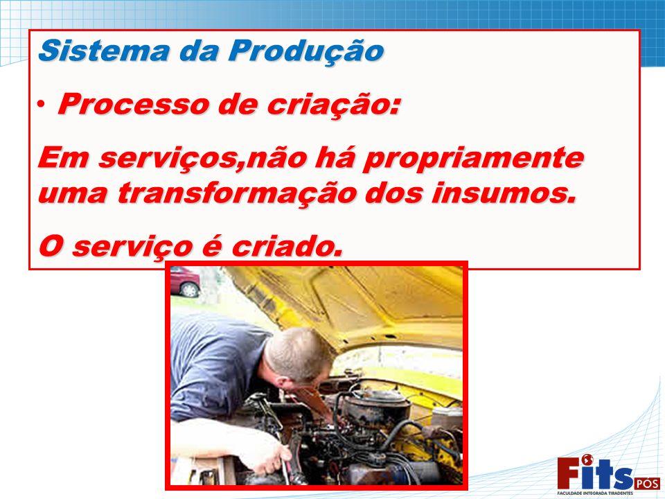 Sistema da Produção Processo de criação: Em serviços,não há propriamente uma transformação dos insumos.