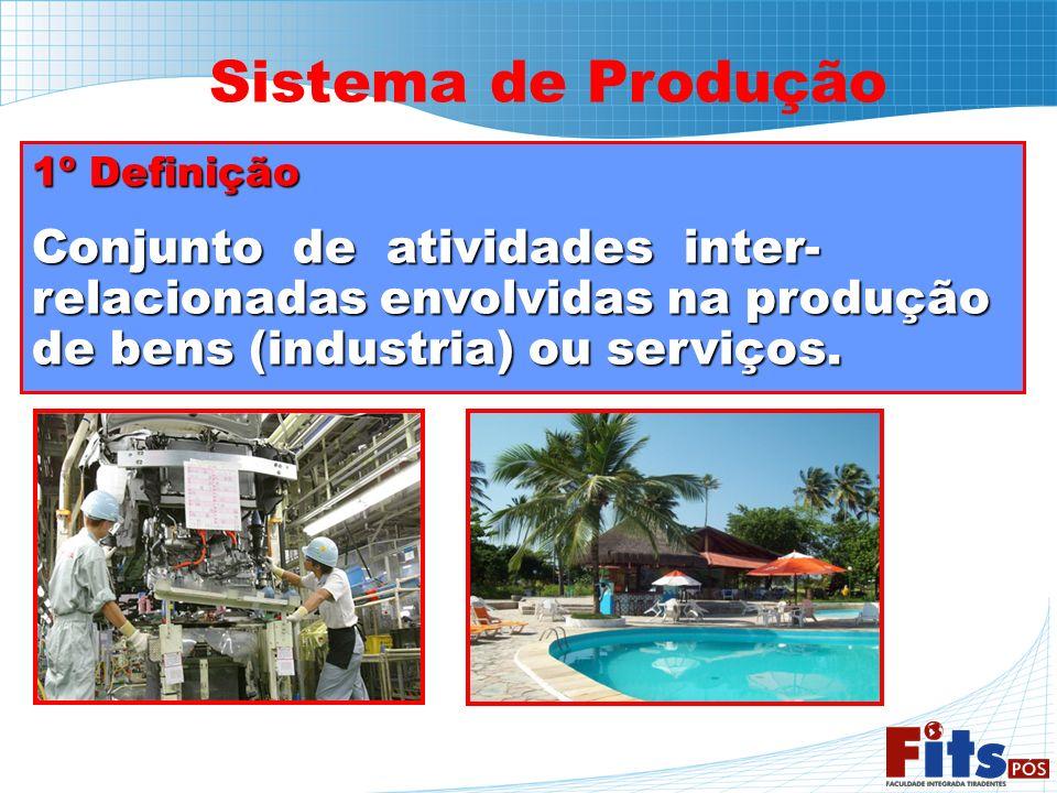 Sistema de Produção1º Definição.