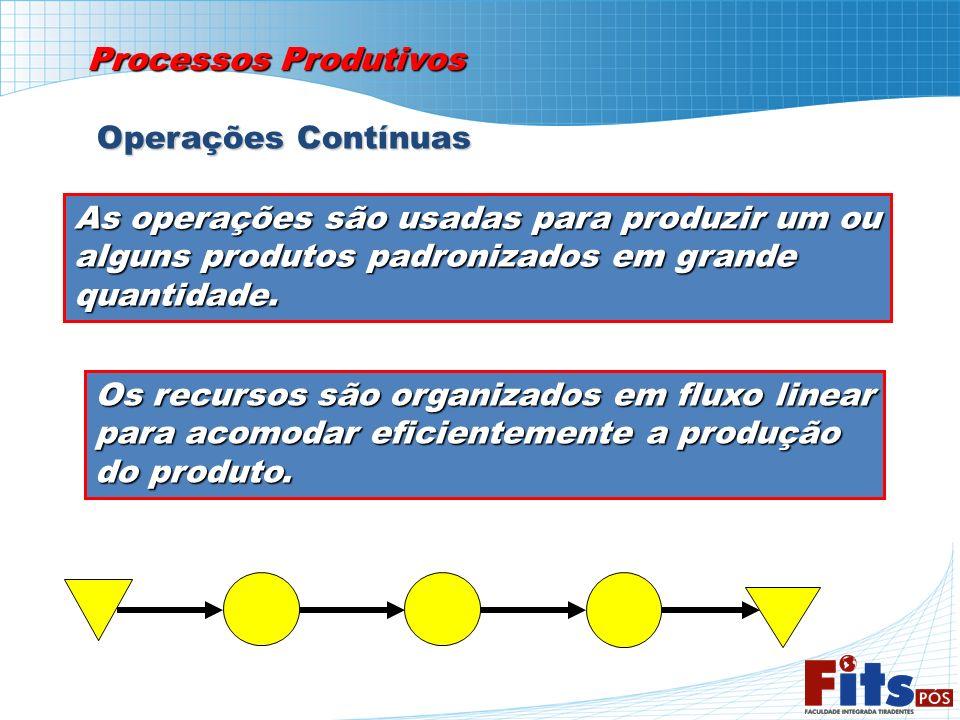 Processos ProdutivosOperações Contínuas. As operações são usadas para produzir um ou. alguns produtos padronizados em grande.