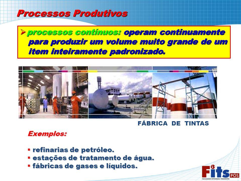 Processos Produtivos processos contínuos: operam continuamente