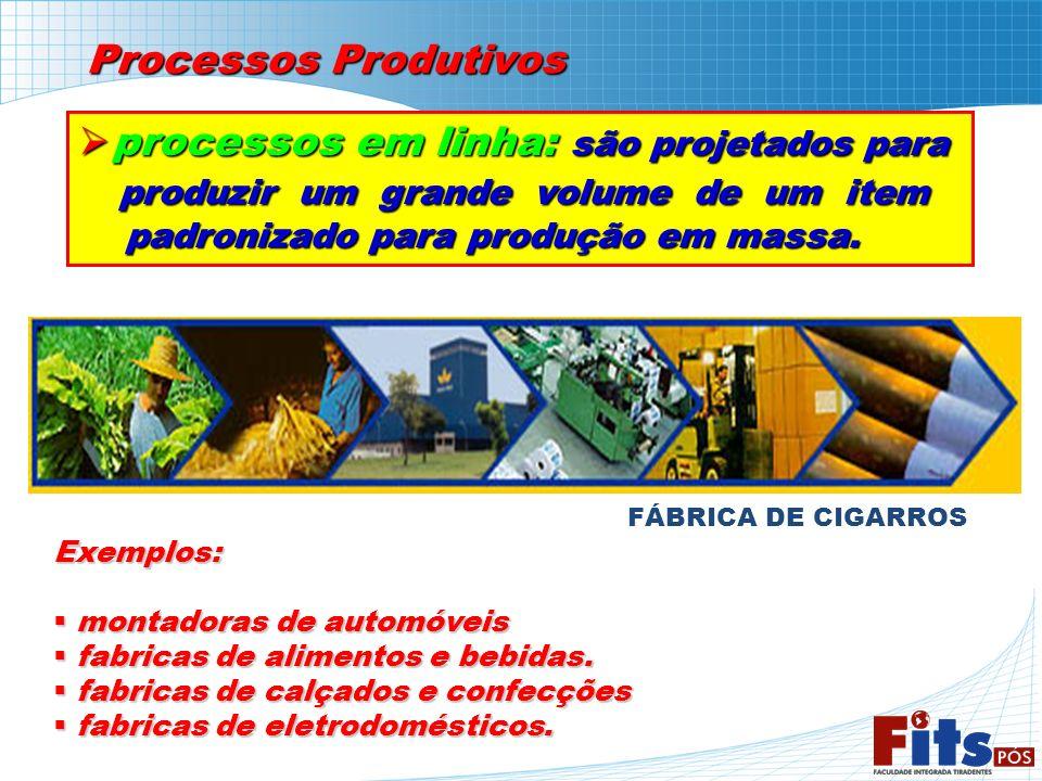 processos em linha: são projetados para