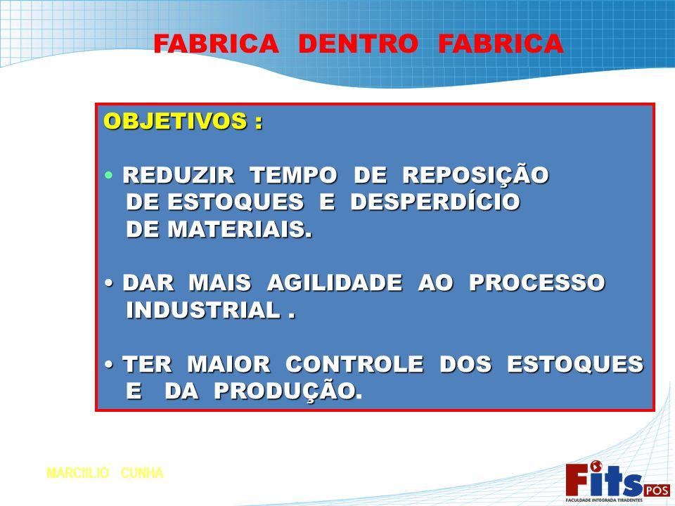 FABRICA DENTRO FABRICA