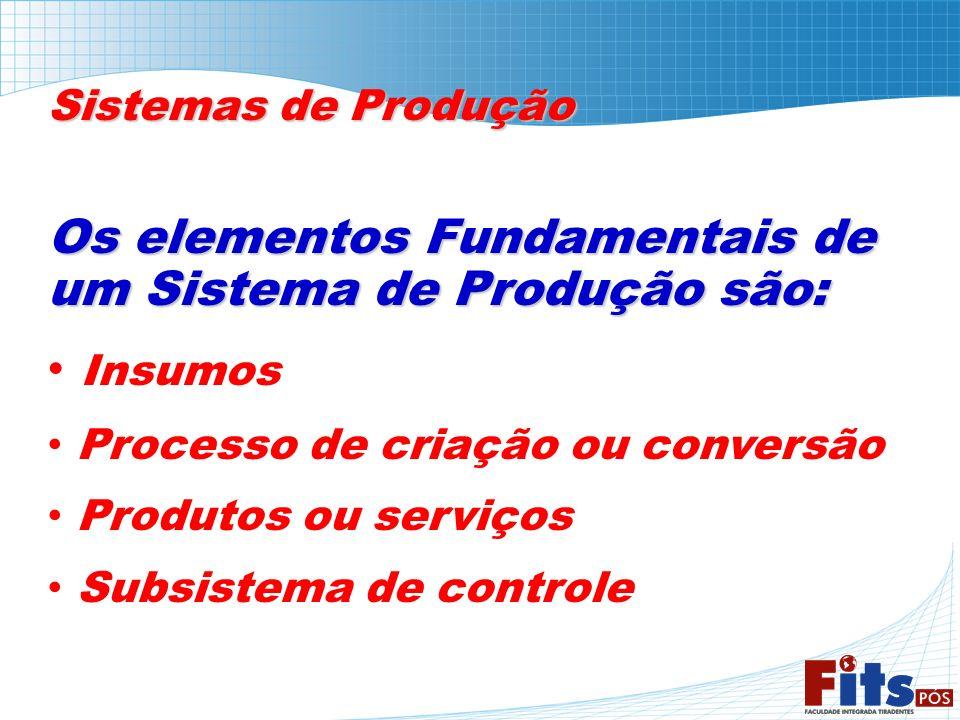 Os elementos Fundamentais de um Sistema de Produção são: Insumos
