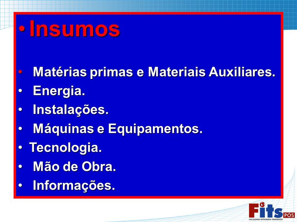 Insumos Matérias primas e Materiais Auxiliares. Energia. Instalações.