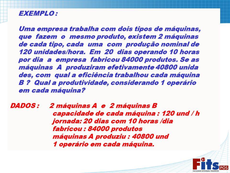 EXEMPLO :Uma empresa trabalha com dois tipos de máquinas, que fazem o mesmo produto, existem 2 máquinas.