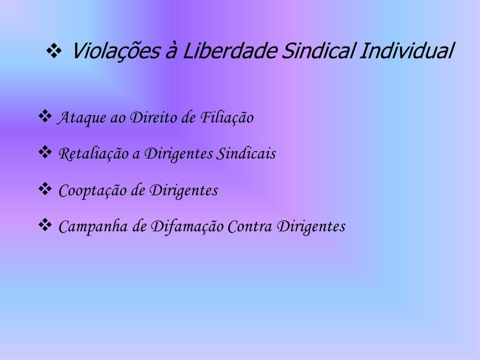 Violações à Liberdade Sindical Individual