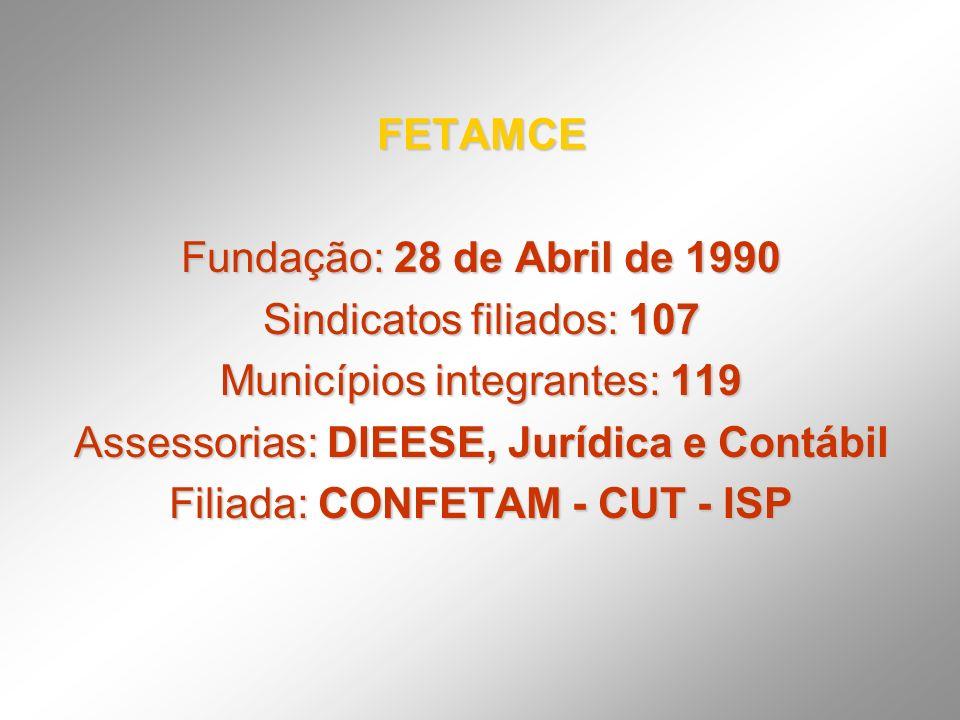 Municípios integrantes: 119 Assessorias: DIEESE, Jurídica e Contábil