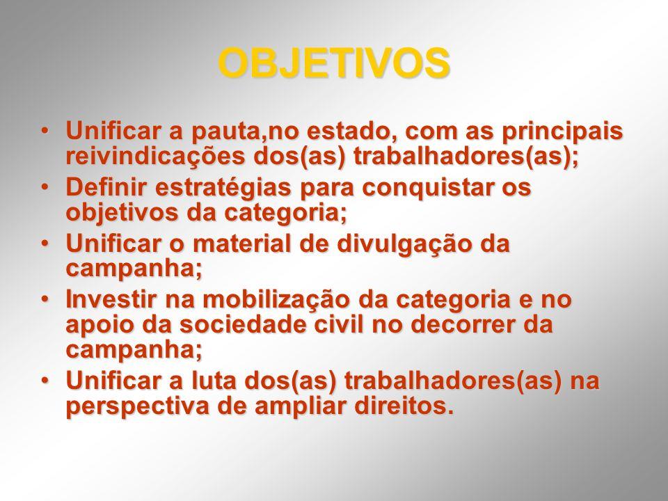 OBJETIVOS Unificar a pauta,no estado, com as principais reivindicações dos(as) trabalhadores(as);