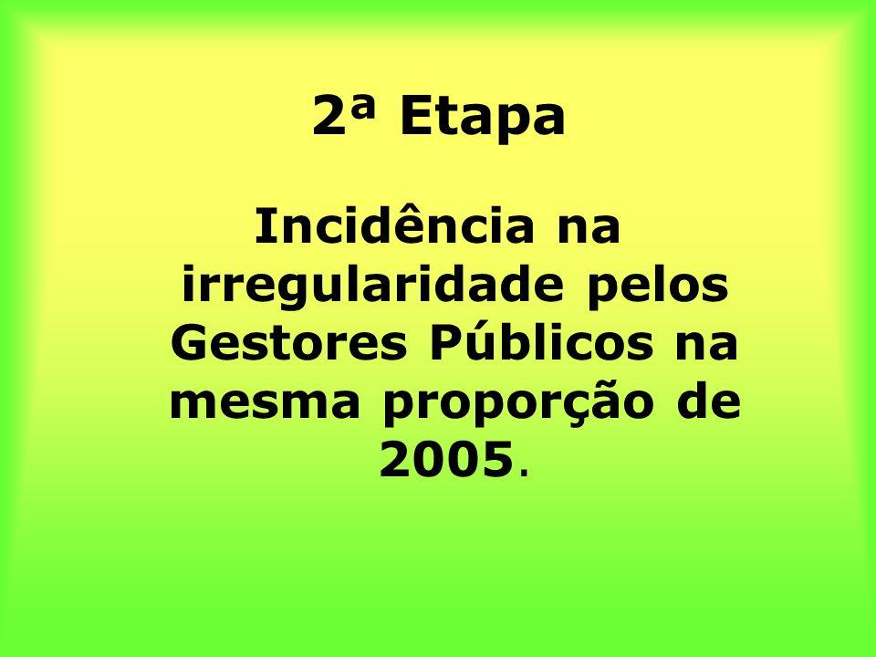 2ª Etapa Incidência na irregularidade pelos Gestores Públicos na mesma proporção de 2005.