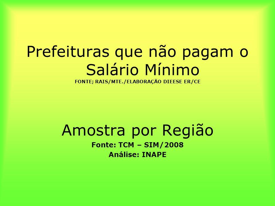 FONTE; RAIS/MTE./ELABORAÇÃO DIEESE ER/CE