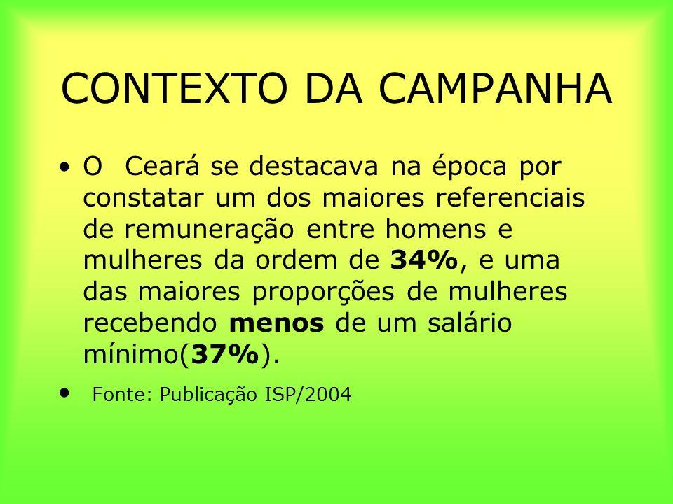 CONTEXTO DA CAMPANHA