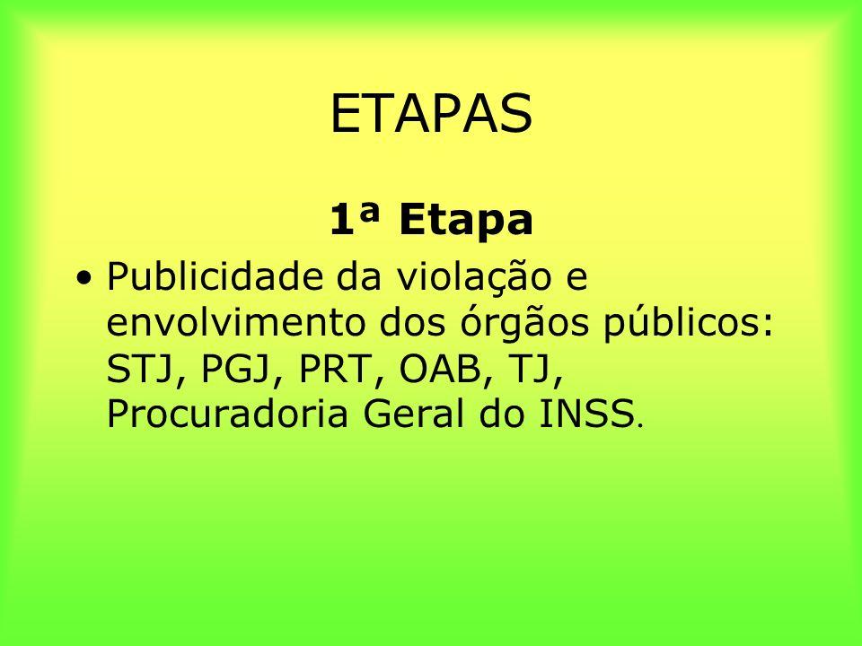 ETAPAS 1ª Etapa.